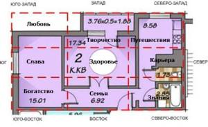 квадрат багуа наложение на квартиру