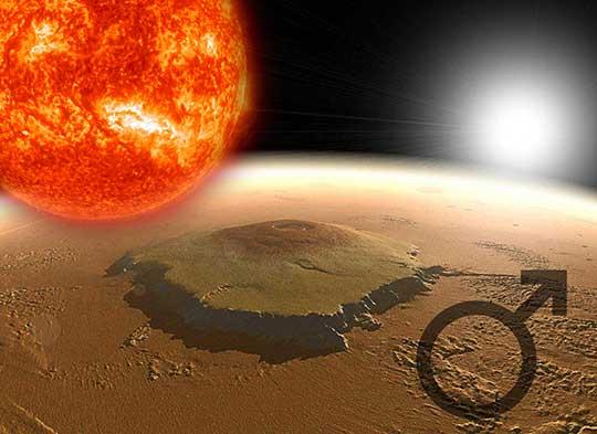 Аспекты Марса и Нептуна