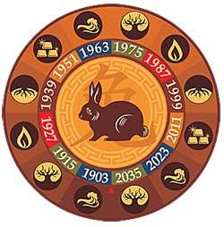 знак кролика