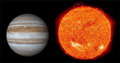 Солнце – Юпитер