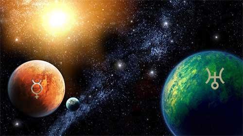 Квадрат Меркурий – Уран